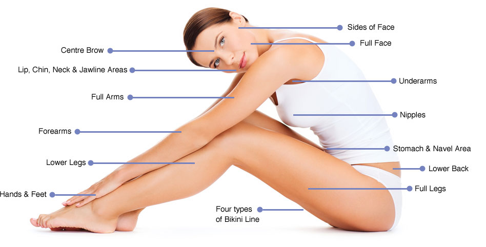 Laser Hair Removal Areas For Women Therapieclinic Com