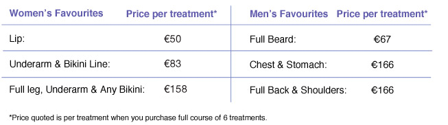 laser-hair-removal-prices-at-therapie-clinic